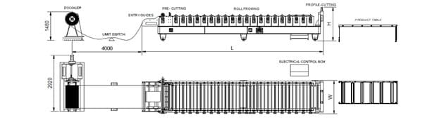 Roofing Roll Forming Machine (RF-HD Model)  layout vietsteel