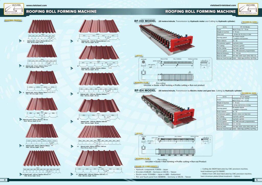 Bảng thông số kỹ thuật của máy cán tôn Vietsteel